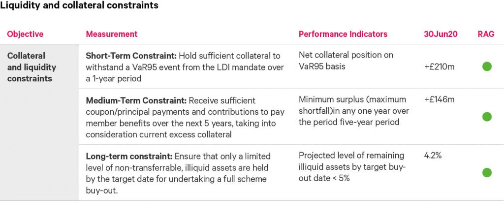 P2-20-Liquidity-and-collateral-constraints