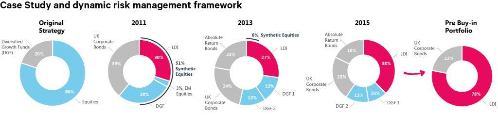 P2-32-Dynamic-risk-framework