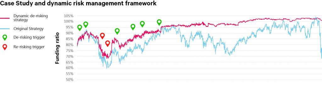 P2-33-Dynamic-risk-framework